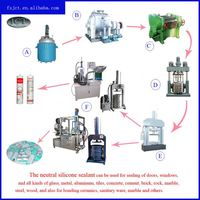 production equipment windshield adhesive sealant equipment making machine