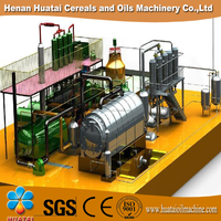 Energy saving product tyre pyrolysis plant manufacturers from china with CE, SGS, ISO9001, BV certificate