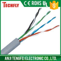 Solid cable and different types of electrical cables