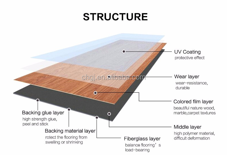 pvc tiles kcc Buy great products from our insulation category online at insulationgiantcouk we supply trade quality diy and insulation products at great low prices.