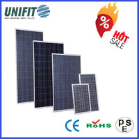 156*156 Water-Prof Best Price Per Watt Solar Panles With CE TUV