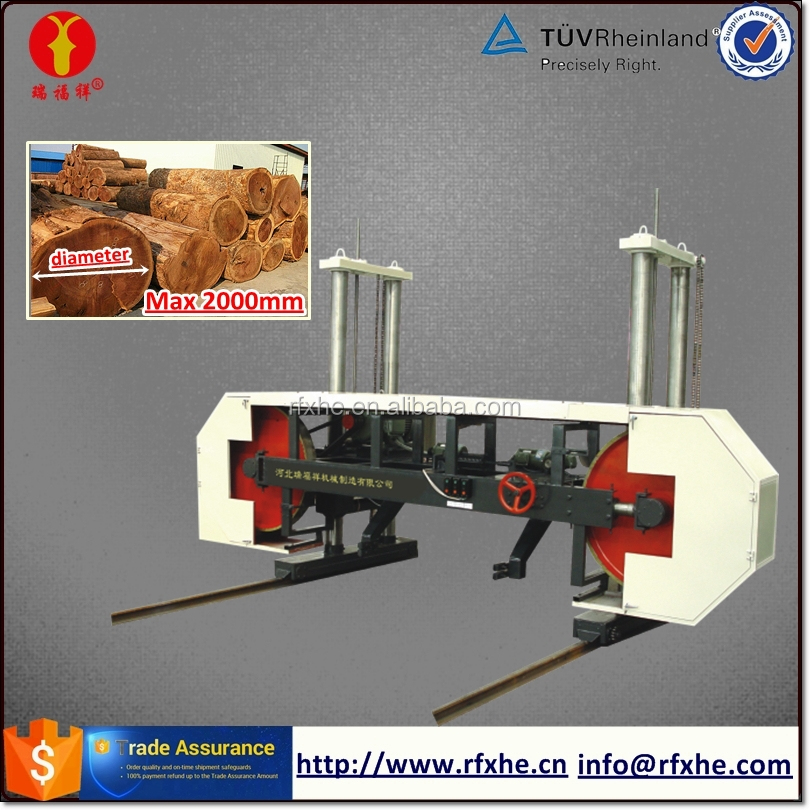 MJ3710 heavy-duty wood timber harvester band sawmill directly from Chinese factory