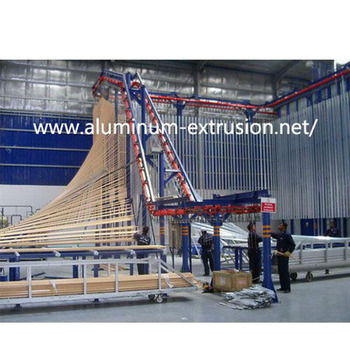 100 Tons - 3000 Tons aluminium powder coating machine