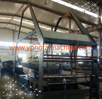 weaving machine, large circular loom,plastic