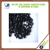 Industrial High Strength Graphene Modified Polymers Reinforced PP Plastic