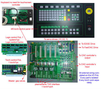 4/6-torch operation console for MicroEDGE/EDGE CNC cutting controller system