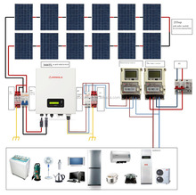 China factury best price for solar panel /inverter/battery/controller/UPS off-grid tie home 3000w 5000w solar system
