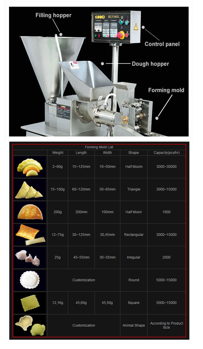 Anko Asian Frozen Food Automatic Momo Making Machine