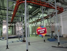 Liquid Spray Painting Line/Paint Production line