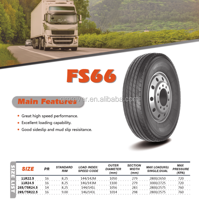 truck tire 285/75R24.5 FS66 pattern for America