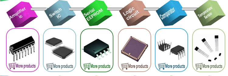 Shenzhen Electronic component Microcontroller IC AT91SAM7X256C-AU
