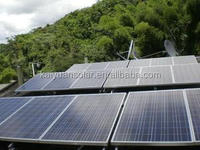 170W Poly Solar Panel with CE/TUV Certificates Made in China