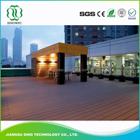 Hot Sale Top Quality Best Price Wood Plastics Composites