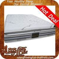 elegant bedroom innerspring full size deep sleep mattress