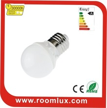 made in pakistan products led bulb golf led bulb light 6v led bulb mr16
