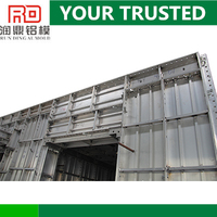 RD building construction aluminum formwork system with hanging scaffold