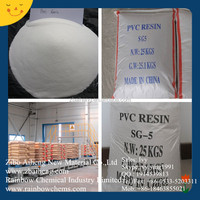 China manufacturer PVC resin SG-5