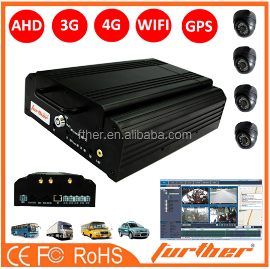 High quality useful 3g real time online view HDD/hard disk drive/SSD mobile dvr MDVR