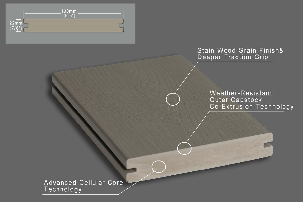 FenDECK Wood Texture Surface Composite Outdoor Pvc Decking