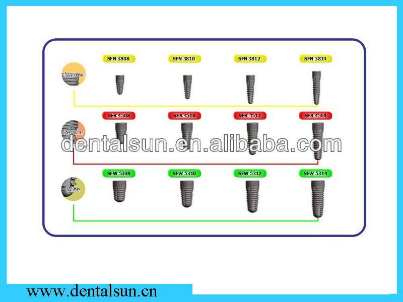 Dental Implant System/dental implant from South Korea