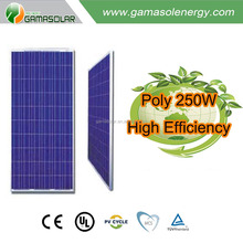 40 full container 250 watt frameless solar panel polycrystalline in stock