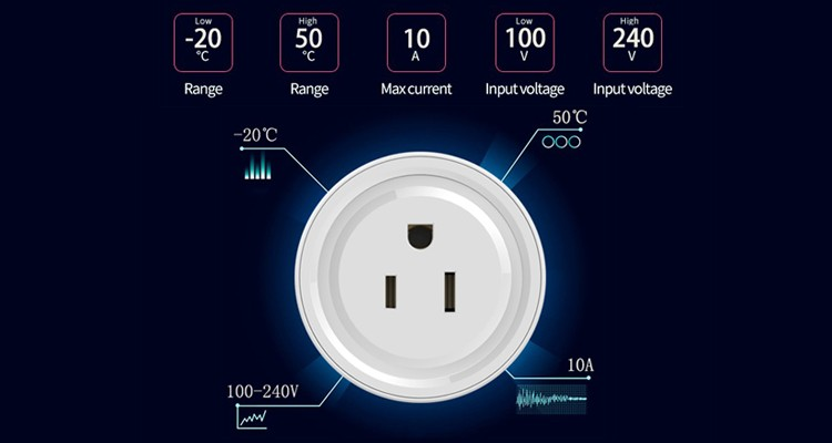 Popular Smart Power Wireless Switch Socket Plug Outlet with Amazon Alexa App Connected