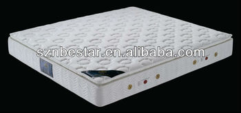 Pillow top spring mattress ,sleepwell mattress