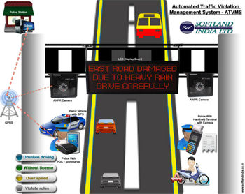 Traffic Police E-Challan System