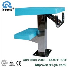 Anti-slip standard starting block swimming