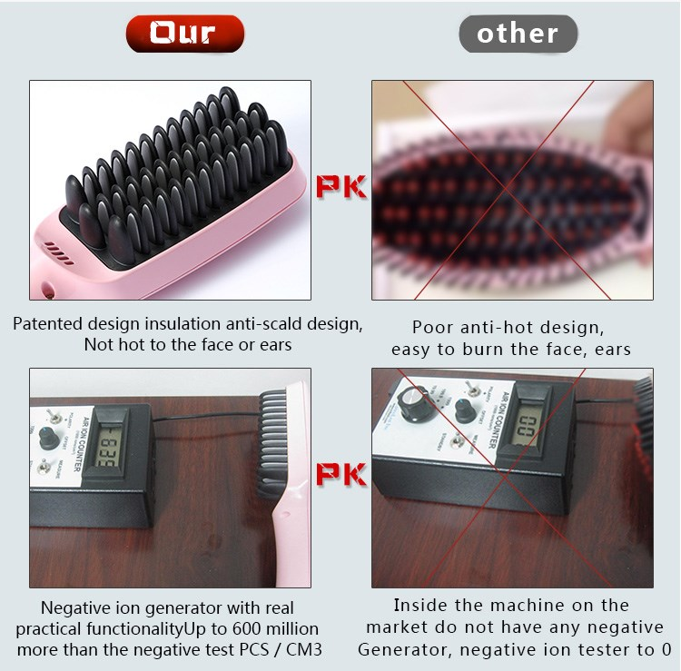 New innovation technology product 30W electric hair brush straightener