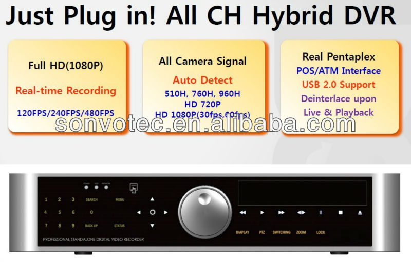 SDHR-RT HD all ch Hybrid DVR