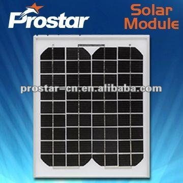 look for solar panel surplus inventory