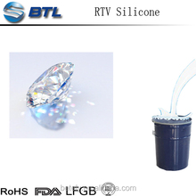 Two-component RTV silicone rubber For moulding