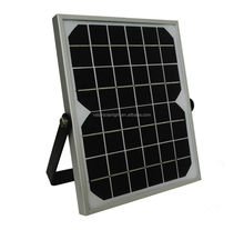 High efficiency good quality china manufacturer 20w to 30w power cheap best price per watt solar panels