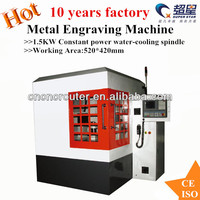 China High Precision Metal Mold Making