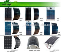 High efficiency flexible solar panel for the US and Canada market
