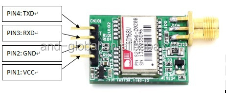 Hot Sale GPS GLONASS Module SIM68V Breakout Board with GNSS antenna