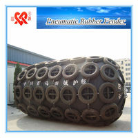 Inflatable Rubber Boat Fenders Used For