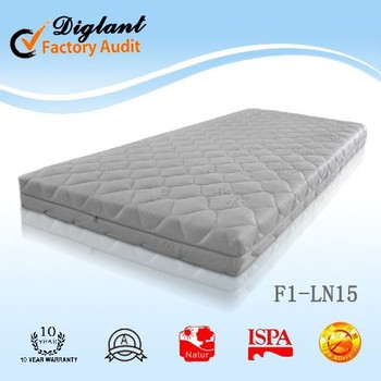 Vacuum bag for memory foam compressed rolled mattress #F1-LN15#