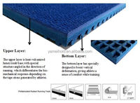 13mm prefabricated synthetic rubber runway surfaces for indoor/outdoor sports areas