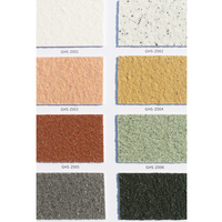 Decorative Building Use Exterior Wall Paint