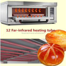 2015 popular Chinese high heat oven insulation