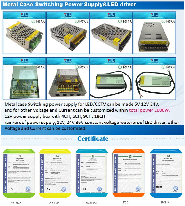 new products 2015 innovative product 12v led power supply, lcd tft monitor 12v power supply, 12v 12.5a power supply for lcd tv