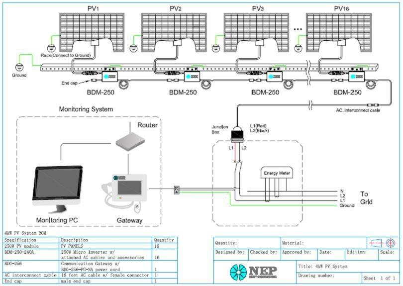 Solar Grid Tie Micro Inverter 250w Dc Ac Involar
