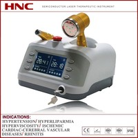 Medical CE Certified Laser Management Instrument
