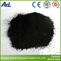 impregnated sulphur activated carbon for alcohol purification