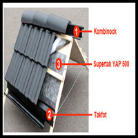 Shingle/Tile roofing felt Breathable roofing deck material waterproofing underlayment