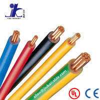China Leading Cable Supplier Earth Wire 70mm Single Core