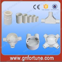 Full Size PVC Pipe Fittings