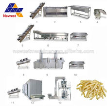 Best selling frozen food production line/small scale frozen french fries production line